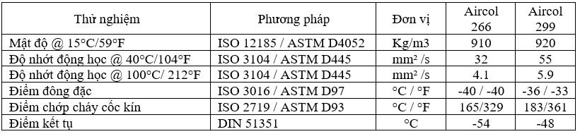 Tiêu chuẩn kỹ thuật của Dầu máy nén khí lạnh Castrol Aircol 266 & 299