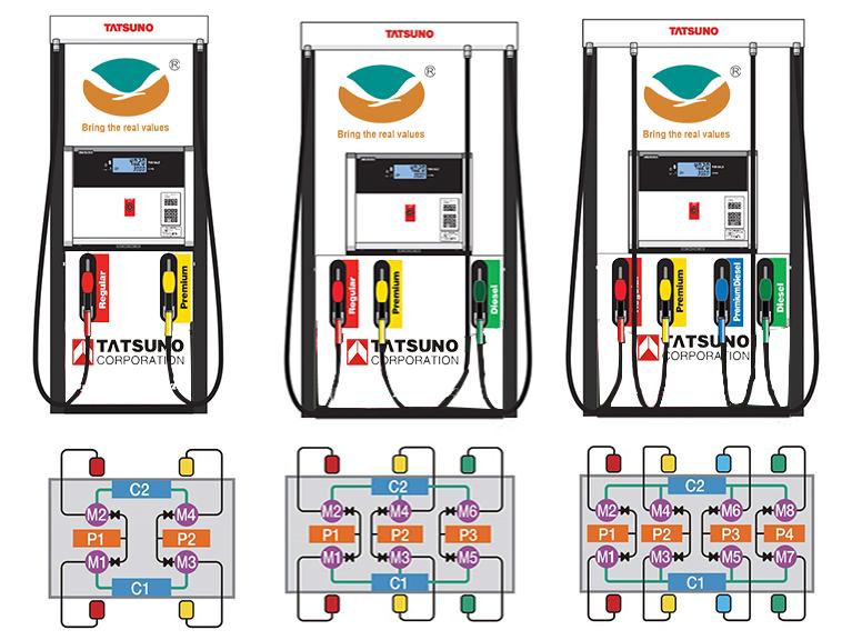 Cột bơm xăng dầu điện tử 2vòi, 3 vòivà 4vòi bơm phía trước